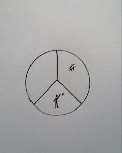 Peace Bubble
