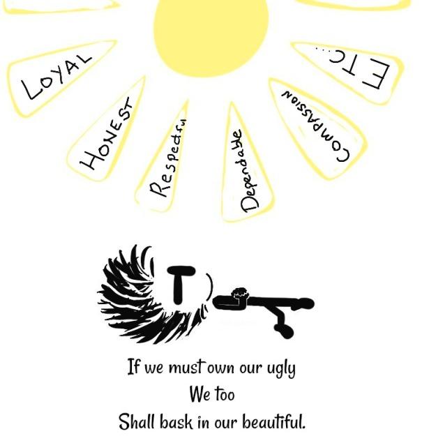 Sun, Character